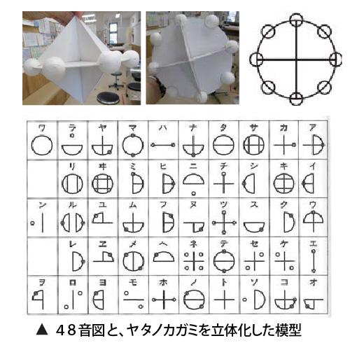 カタカムナ48音図とヤタノカガミを立体化した模型