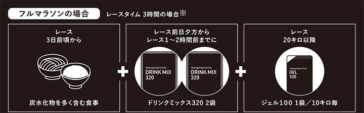 モルテンドリンクミックス320CAF100