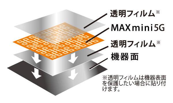 マックスミニ5G 構造