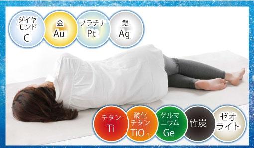 ナノテクノロジーが開発した次世代の寝具「Sym・Earth(シンアース)」